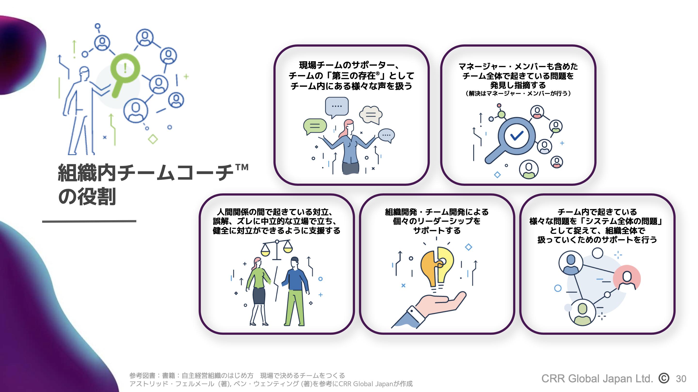 <組織内チームコーチ™️の役割> ・現場チームのサポーター、チームの「第三の存在®︎」としてチーム内にある様々な声を扱う ・マネージャー・メンバーも含めたチーム全体で起きている問題を発見し指摘する(解決はマネージャー・メンバーが行う) ・人間関係の間で起きている対立、誤解、ズレに中立的な立場で立ち、健全に対立ができるように支援する ・組織開発・チーム開発による個々のリーダーシップをサポートする ・チーム内で起きている様々な問題を「システム全体の問題」として捉えて、組織全体で扱っていくためのサポートを行う